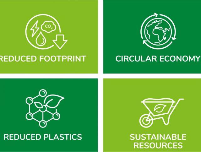 sustainability Jiffy Group